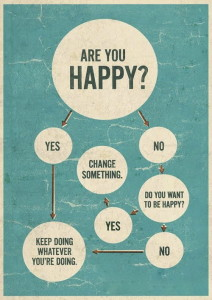 are-you-happy